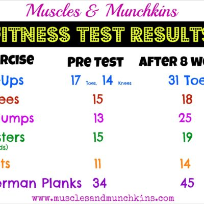 Improve Your Fitness with a Fit Test